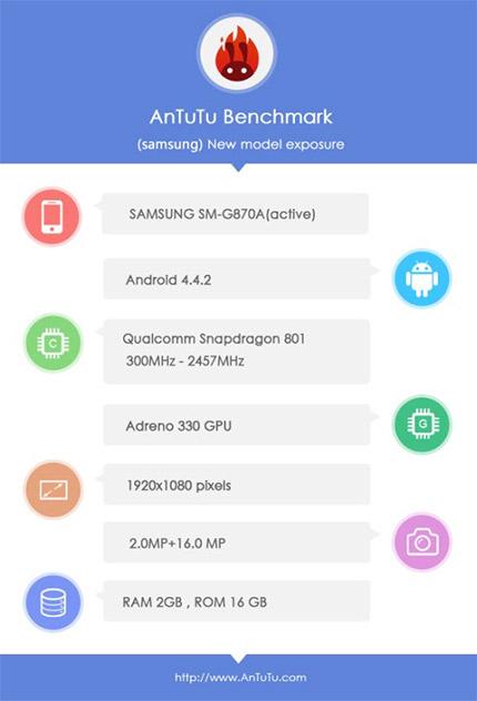 AnTuTu Galaxy S5 Active