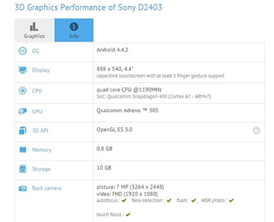 Sony D2403 resultados benchmarks