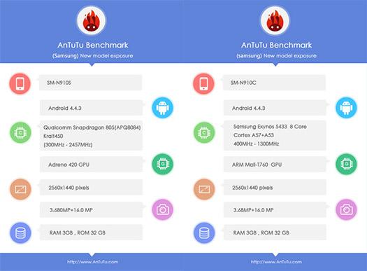 El Galaxy Note 4 especificaciones