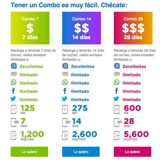 Tuenti México Combos con más segundos para llamar