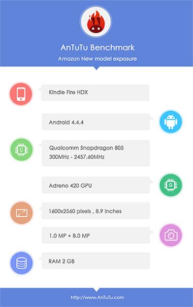 Amazon Kindle Fire HDX tablet con Snapdragon 805