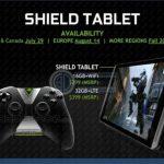 Se filtran especificaciones, disponibilidad y precio de tableta Nvidia SHIELD