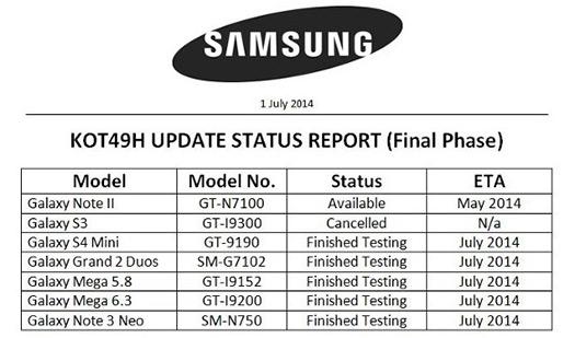 Samsung actualizaciones Android KitKat en julio