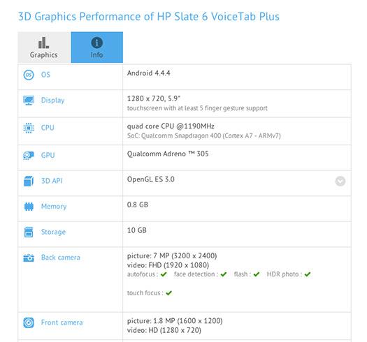 HP VoiceTab 6 Plus resultados de rendimiento