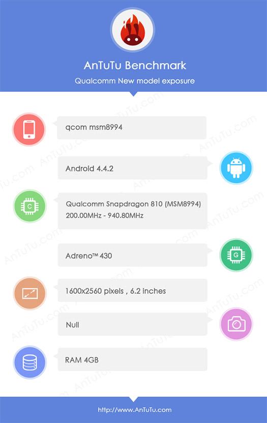 Qualcomm resultados AnTuTu Snapdragon 810