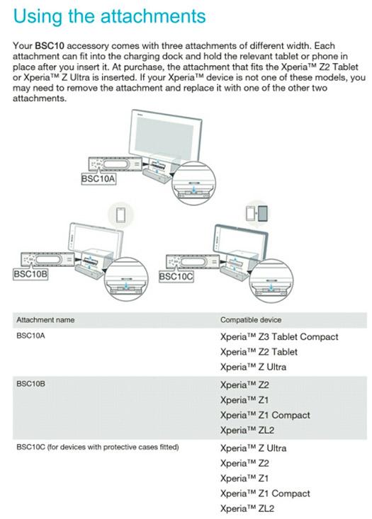 Xperia Z3 Compact filtración en guía bluetooth
