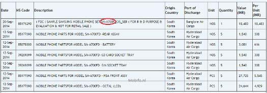 Dcumento confirma Galaxy A7