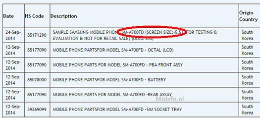 El Samsung Galaxy A7 SM-A700 en documento de importación