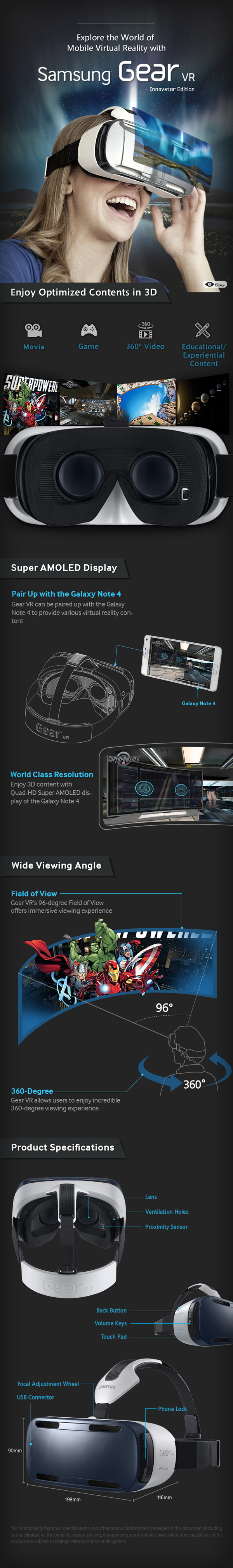 infografía–gear–vr