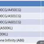 Filtran fechas en que ASUS actualizará a Android 5.0 Lollipop sus dispositivos