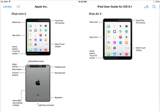 Apple iPad Air 2 y iPad Mini 3 en manual