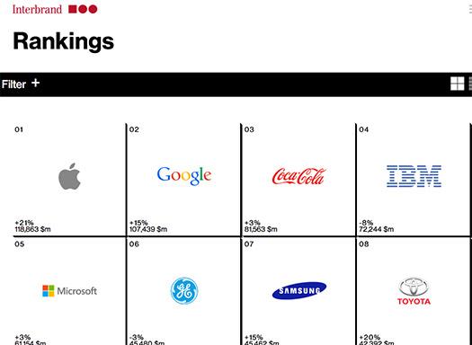 Apple y Google Marcas Top más valiosas