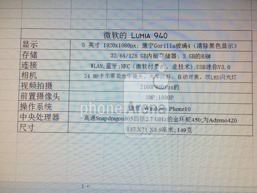 Lumia 940 Especificaciones