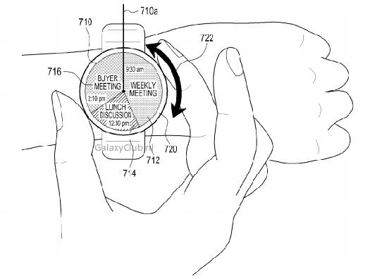 Samsung smartwatch patente