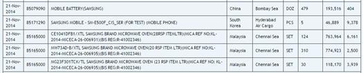 Samsung Galaxy E en especificaciones