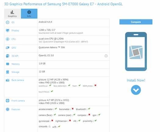 Samsung Galaxy E7 en GFXBench