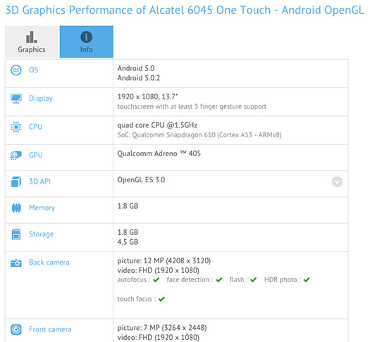 Alcatel One Touch 6045 benchmarks