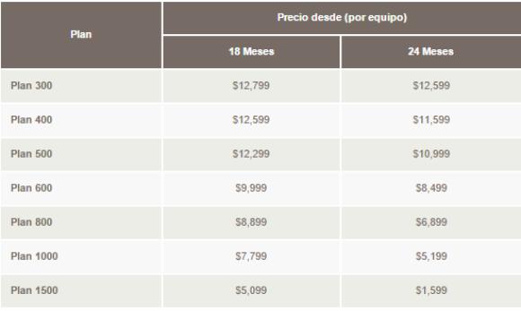 Nextel precios en Plan para Galaxy S6 Edge