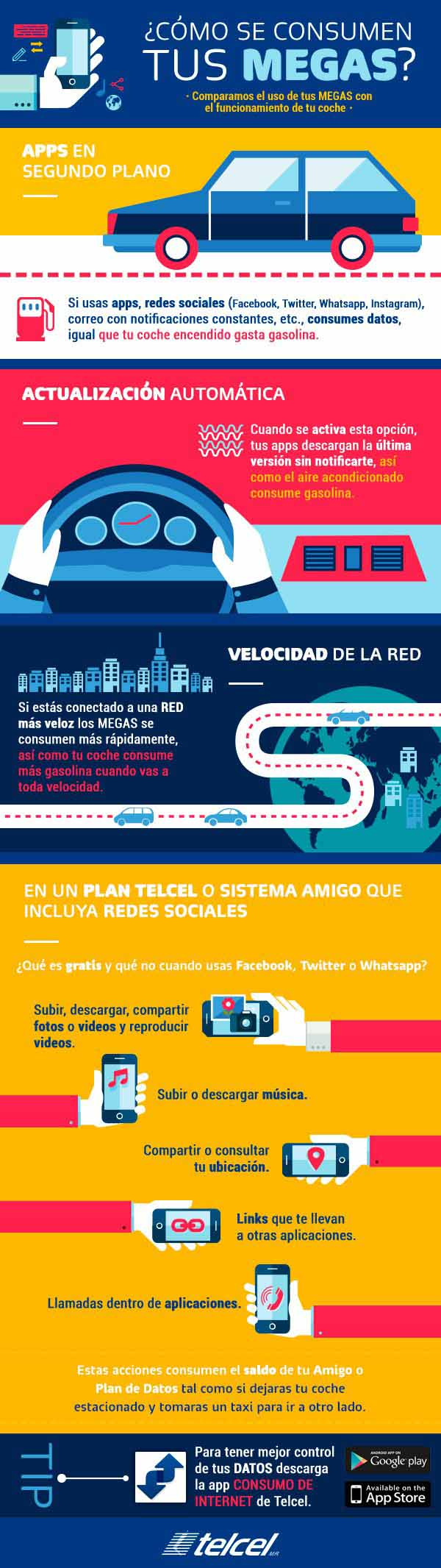 Infografía Consumo de datos Telcel