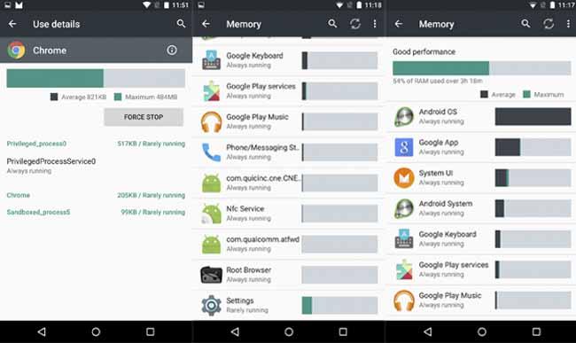 Android M gestión de RAM