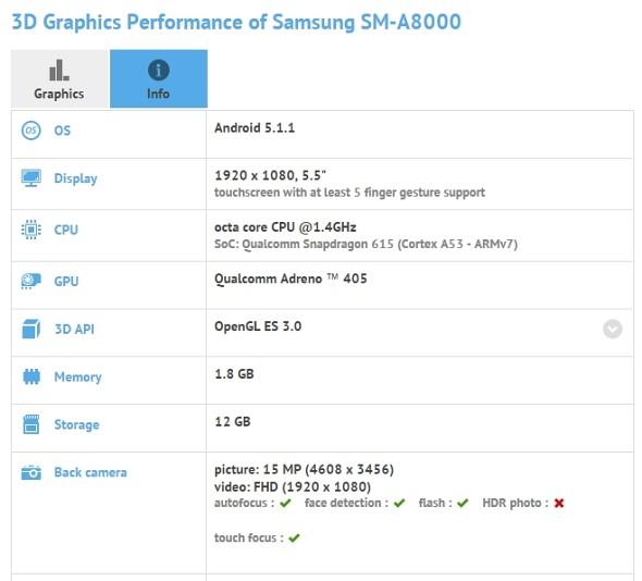 Galaxy A8 especificaciones GFXBench