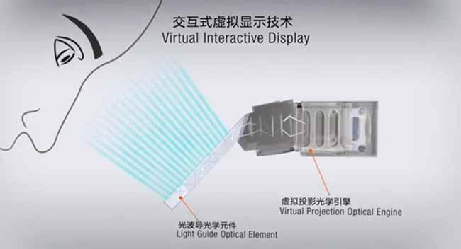 Sistema Magic View Lenovo