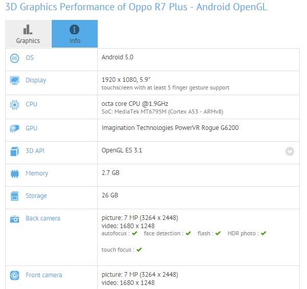 oppo-r7-especificaciones-filtradas