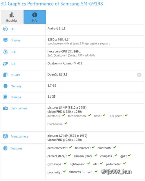 Probable Samsung Galaxy S6 mini especificaciones