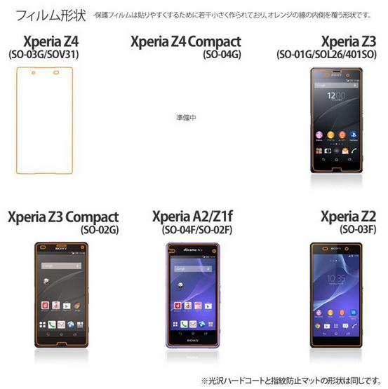 Xperia Z4 Compact filtrado