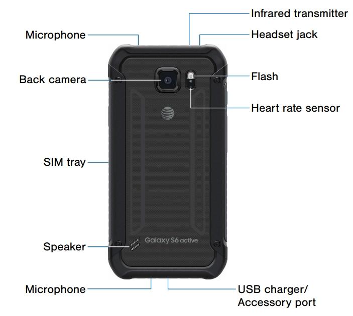 Samsung Galaxy S6 Active AT&T elementos parte trasera