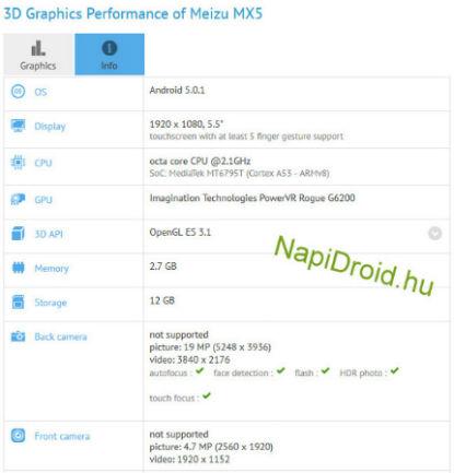 Meizu MX5 especificaciones
