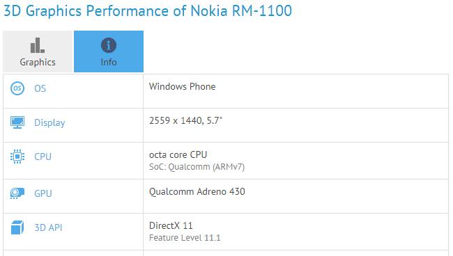 Microsoft ROM-1100 resultados de rendimiento
