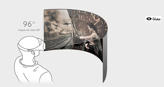Samsung Gear VR gafas con visión 96 grados