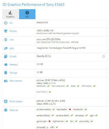 Sony E5663 Xperia