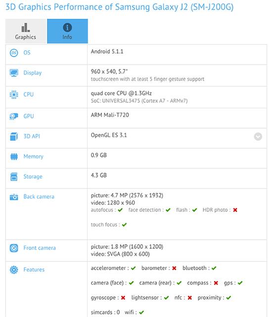 Samsung Galaxy J2 benchs