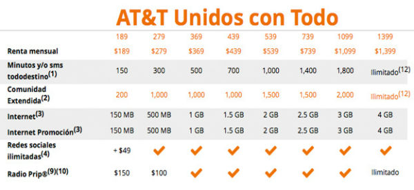 AT&T plan Unidos con Todo