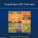 Qualcomm hace oficial el GPU de su Snapdragon 820