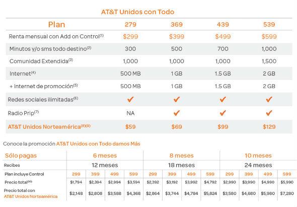 AT&T Unidos con todo