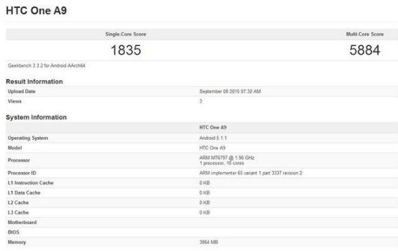 HTC A9 Aero rendimiento