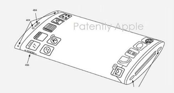 Pantalla curva de Apple patente