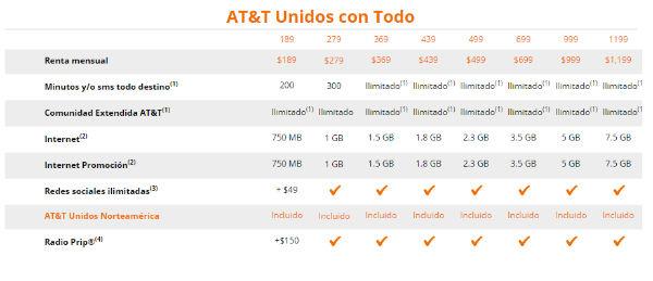 Planes AT&T México