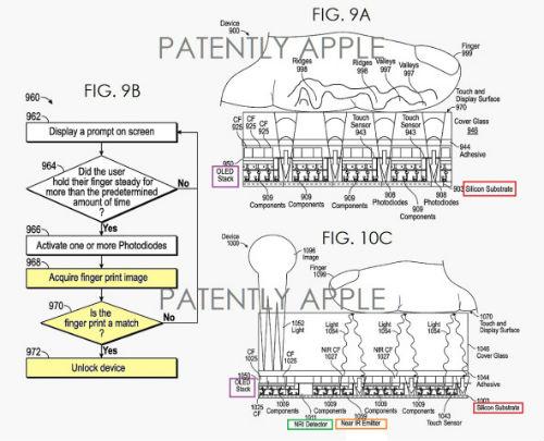 Apple patente de pantalla OLED