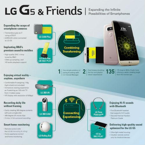LG G5 accesorios