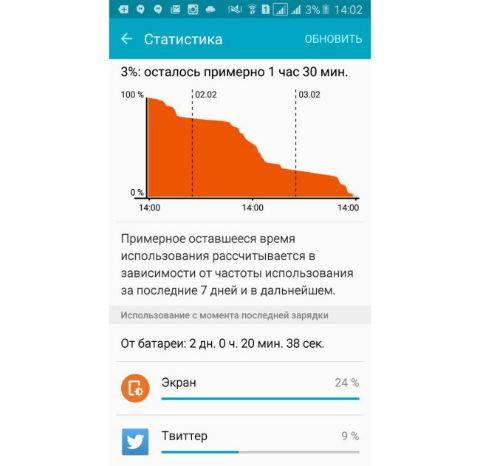 Samsung Galaxy S7 rendimiento