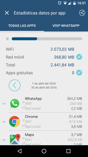 Weplan estadísticas app