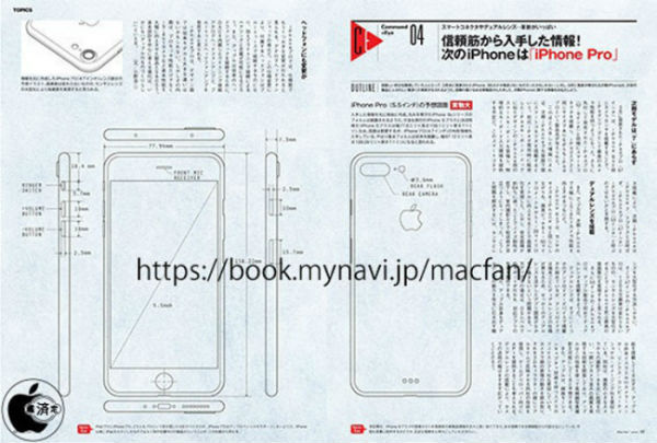 iPhone 7 planos