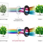 LG revela una característica más de su V30, apretura f/1.6 para uno de sus sensores