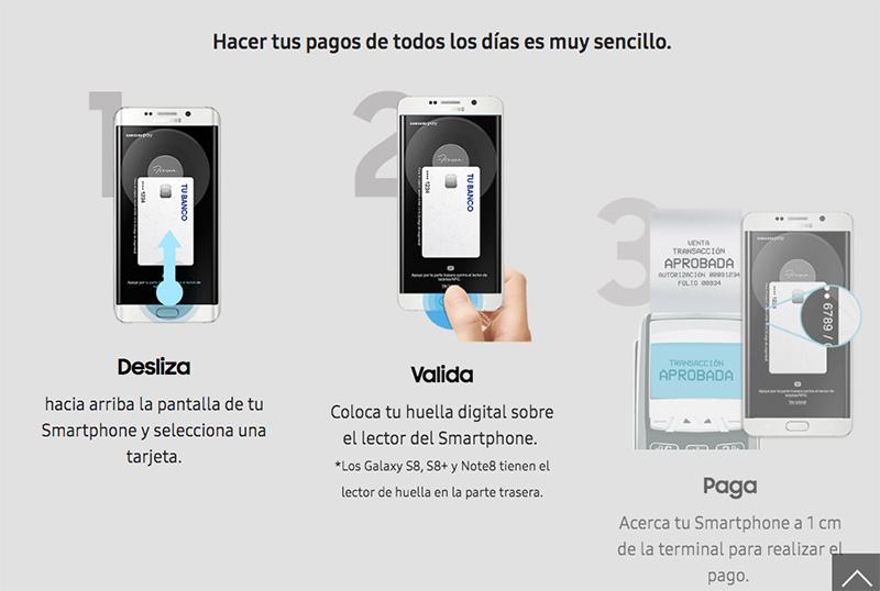 Samsung Pay México sistema de pago móvil 3 pasos