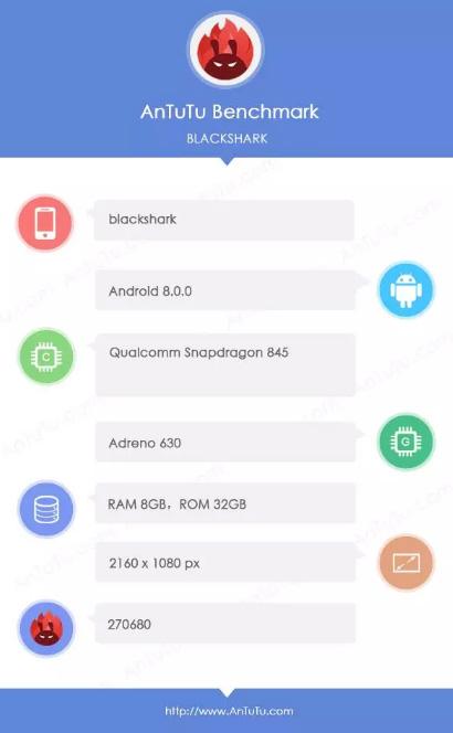 AnTuTu benchmarks Xiaomi Blackshark