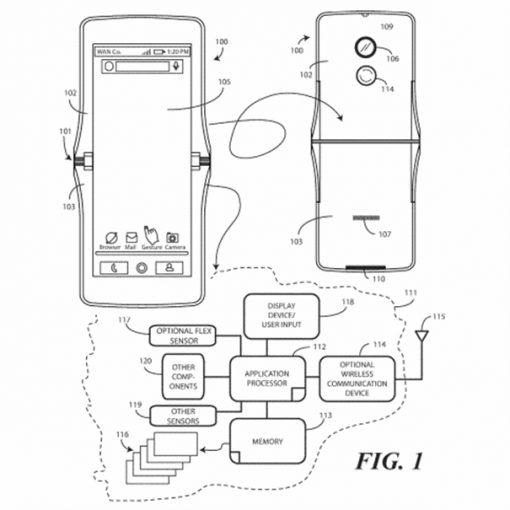 Motorola diagrama plegable